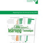 Gelezen: Association for Learning Technology Annual Survey 2015