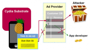 Mogelijk AdThief Malware aanwezig op meer dan 75.000 iOS apparaten met jailbreak