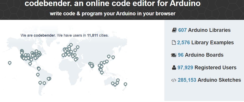 Codebender stopt ermee! – ICT en Onderwijs BLOG