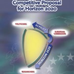 "Gevolgd: Training ""How to Write a Competitive Proposal for Horizon 2020"""