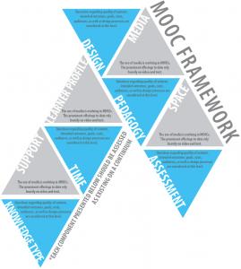 MOOC_Framework