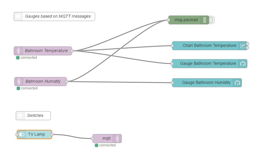 TTN + MQTT + Node-RED + MySQL = local backup of your LoRaWAN data
