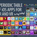 Periodieke tabel van AR en VR applicaties op iOS