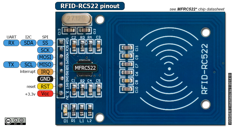 Pin Layout Rdm as well B Infrared Ir Receiver in addition Uno Tftsm besides A Front moreover Pinout A. on arduino uno pinout