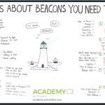Tien dingen die je moet weten over Bluetooth Beacons