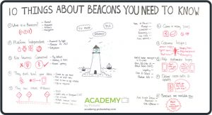 beacons_academy