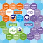 Handig: Kennisnet Innovatieversneller