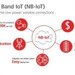 Wordt het NB-IoT versus LoRa bij IoT?