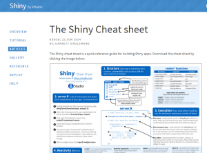 shiny_cheat_sheet