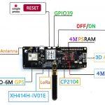TTN Mapper versie 2 – TTGO T-Beam
