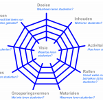 Leestip: Blended learning voor het educatieve domein: didactisch concept