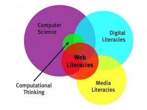 web-literacies